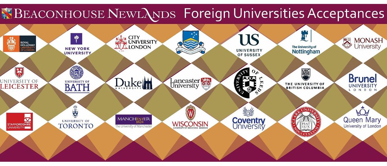 Foreign University Acceptances